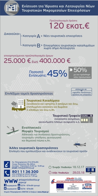tourismos_infographic